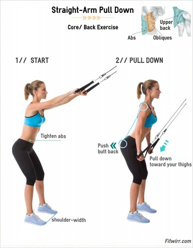 Show img straight  arm pull down